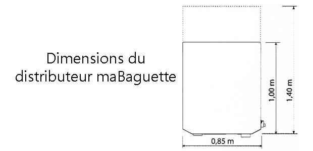 Caractéristiques techniques du distributeur maBaguette